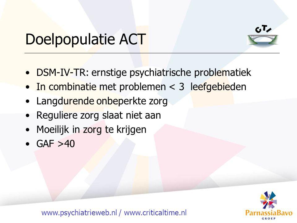 www.psychiatrieweb.nl / www.criticaltime.nl CTIACT WerkwijzePro-actief DoelstellingNetwerk opbouwenBehandeling OmvangFocus op toeleidenAlle nodige zorg Duur9 maandenOnbeperkt IndicatieLagere drempelHogere drempel Caseload< 25< 10