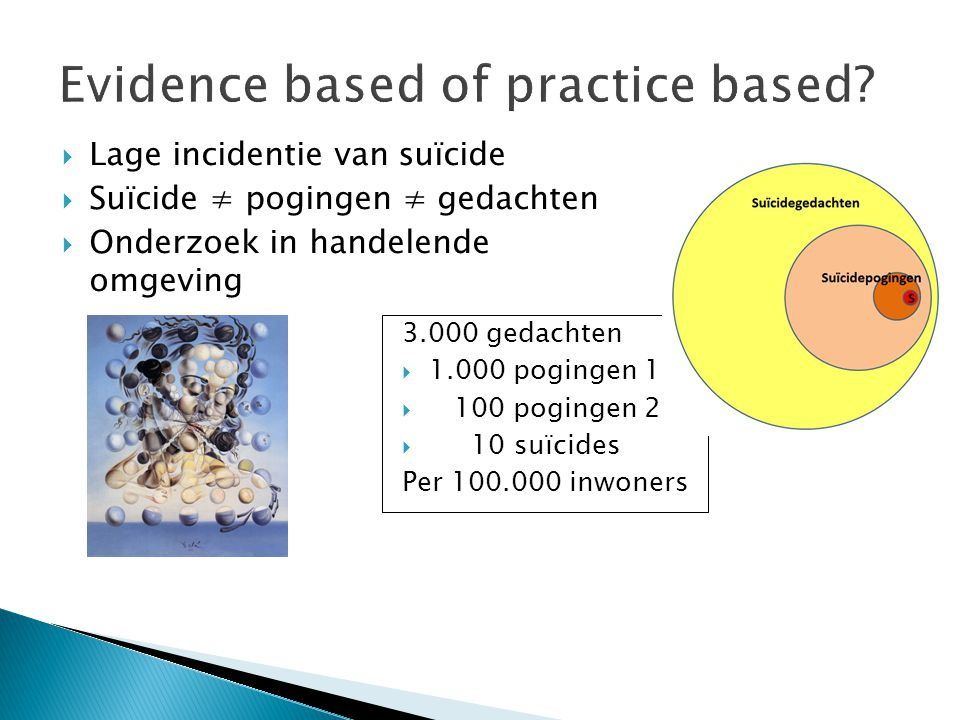 3.000 gedachten  1.000 pogingen 1  100 pogingen 2  10 suïcides Per 100.000 inwoners Evidence based of practice based?  Lage incidentie van suïcide