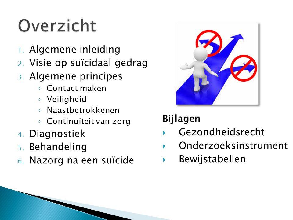 Overzicht 1. Algemene inleiding 2. Visie op suïcidaal gedrag 3. Algemene principes ◦ Contact maken ◦ Veiligheid ◦ Naastbetrokkenen ◦ Continuïteit van