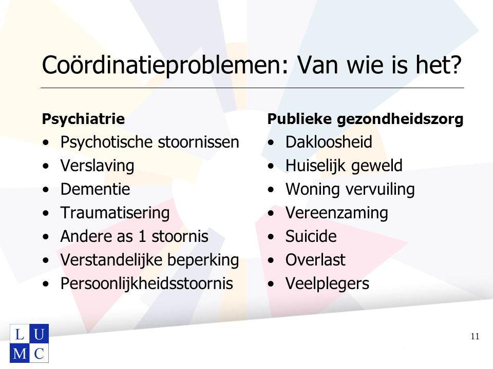 Coördinatieproblemen: Van wie is het? Psychiatrie Psychotische stoornissen Verslaving Dementie Traumatisering Andere as 1 stoornis Verstandelijke bepe