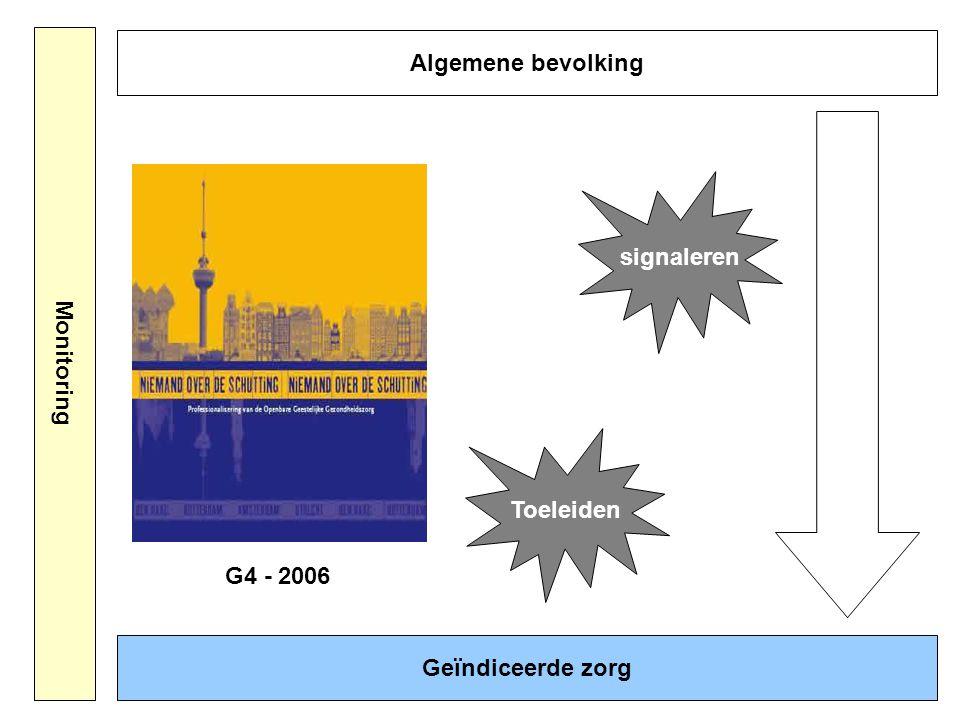 Algemene bevolking Geïndiceerde zorg Monitoring signaleren Toeleiden G4 - 2006