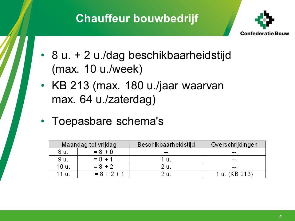 Chauffeur bouwbedrijf 8 u. + 2 u./dag beschikbaarheidstijd (max. 10 u./week) KB 213 (max. 180 u./jaar waarvan max. 64 u./zaterdag) Toepasbare schema's