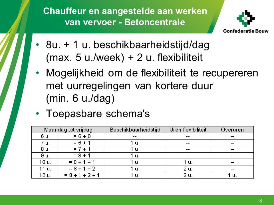 Chauffeur en aangestelde aan werken van vervoer - Betoncentrale 8u. + 1 u. beschikbaarheidstijd/dag (max. 5 u./week) + 2 u. flexibiliteit Mogelijkheid