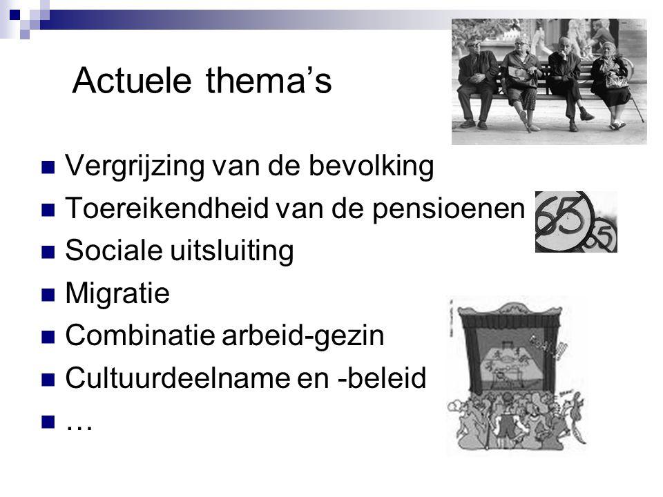Actuele thema's Vergrijzing van de bevolking Toereikendheid van de pensioenen Sociale uitsluiting Migratie Combinatie arbeid-gezin Cultuurdeelname en -beleid …
