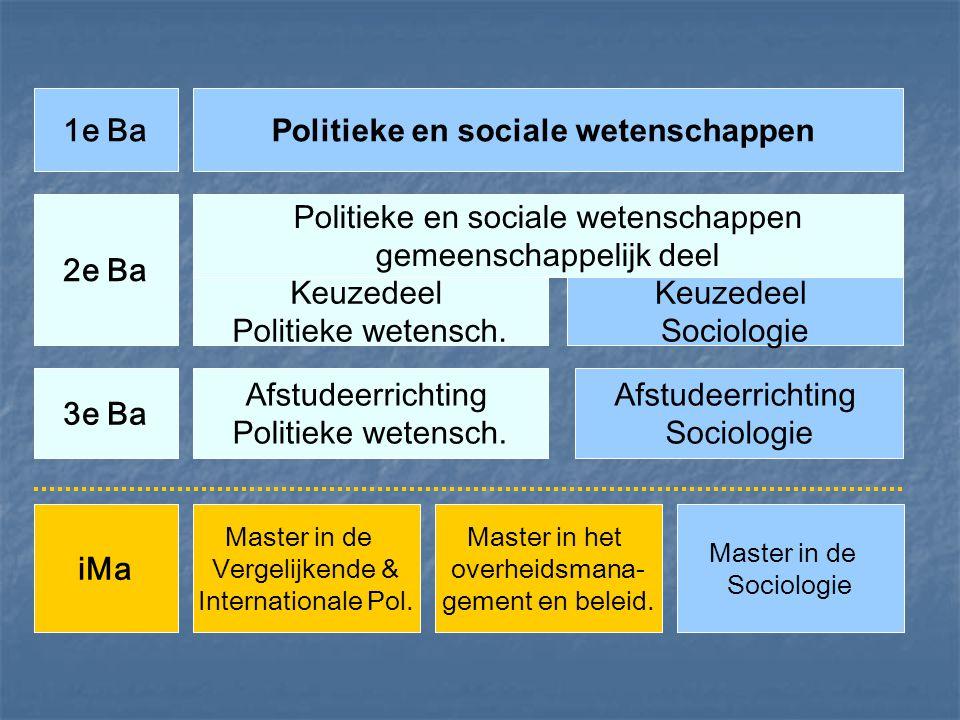 Politieke en sociale wetenschappen gemeenschappelijk deel Keuzedeel Politieke wetensch. Keuzedeel Sociologie 1e Ba 2e Ba 3e Ba Afstudeerrichting Polit