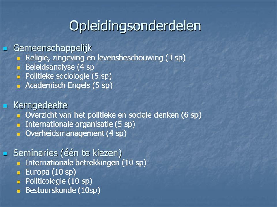 Opleidingsonderdelen Gemeenschappelijk Gemeenschappelijk Religie, zingeving en levensbeschouwing (3 sp) Beleidsanalyse (4 sp Politieke sociologie (5 sp) Academisch Engels (5 sp) Kerngedeelte Kerngedeelte Overzicht van het politieke en sociale denken (6 sp) Internationale organisatie (5 sp) Overheidsmanagement (4 sp) Seminaries (één te kiezen) Seminaries (één te kiezen) Internationale betrekkingen (10 sp) Europa (10 sp) Politicologie (10 sp) Bestuurskunde (10sp)