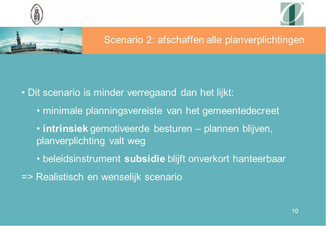 10 Dit scenario is minder verregaand dan het lijkt: minimale planningsvereiste van het gemeentedecreet intrinsiek gemotiveerde besturen – plannen blij