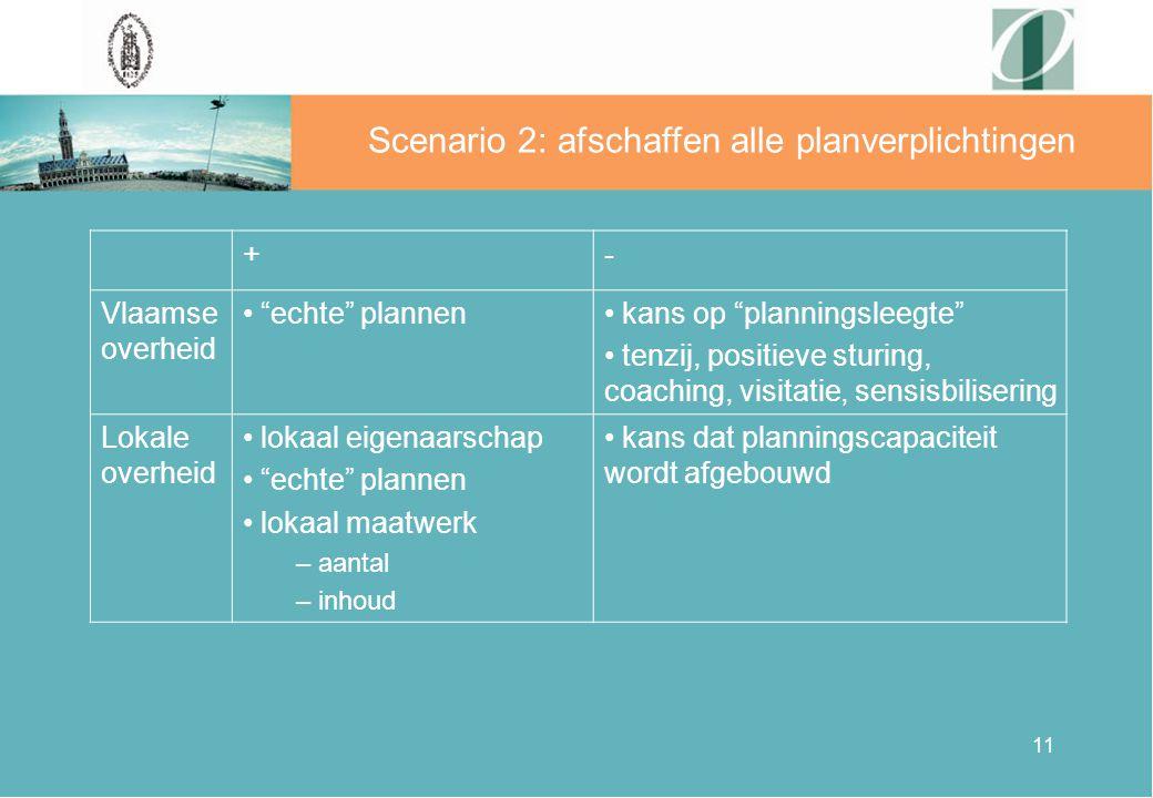 11 Scenario 2: afschaffen alle planverplichtingen +- Vlaamse overheid echte plannen kans op planningsleegte tenzij, positieve sturing, coaching, visitatie, sensisbilisering Lokale overheid lokaal eigenaarschap echte plannen lokaal maatwerk – aantal – inhoud kans dat planningscapaciteit wordt afgebouwd