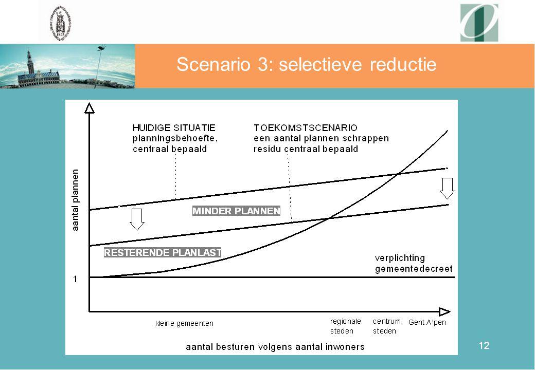 12 Scenario 3: selectieve reductie