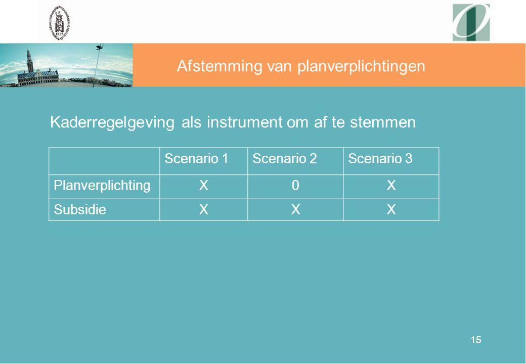 15 Afstemming van planverplichtingen Kaderregelgeving als instrument om af te stemmen Scenario 1Scenario 2Scenario 3 PlanverplichtingX0X SubsidieXXX