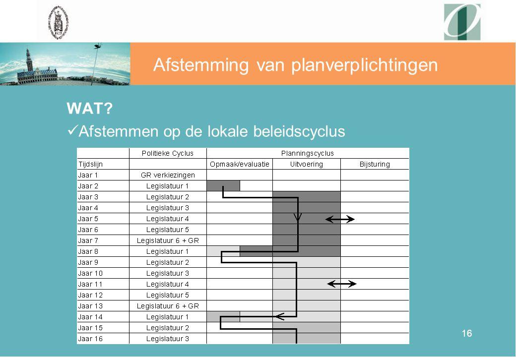 16 Afstemming van planverplichtingen WAT? Afstemmen op de lokale beleidscyclus