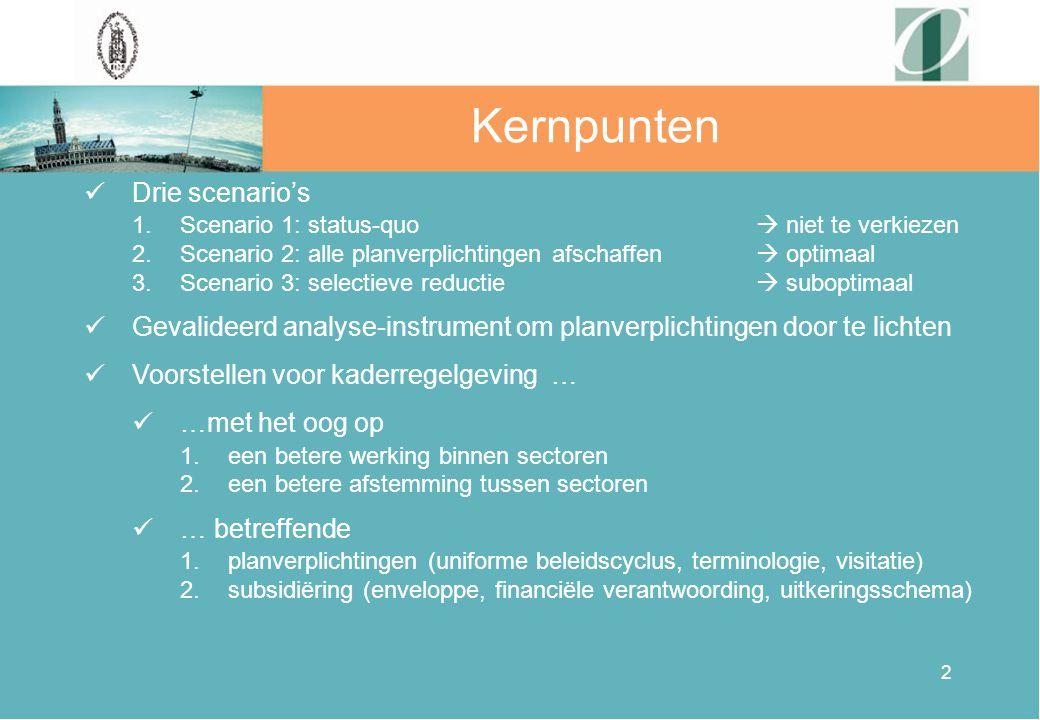 2 Kernpunten Drie scenario's 1.Scenario 1: status-quo  niet te verkiezen 2.Scenario 2: alle planverplichtingen afschaffen  optimaal 3.Scenario 3: selectieve reductie  suboptimaal Gevalideerd analyse-instrument om planverplichtingen door te lichten Voorstellen voor kaderregelgeving … …met het oog op 1.een betere werking binnen sectoren 2.een betere afstemming tussen sectoren … betreffende  planverplichtingen (uniforme beleidscyclus, terminologie, visitatie)  subsidiëring (enveloppe, financiële verantwoording, uitkeringsschema)
