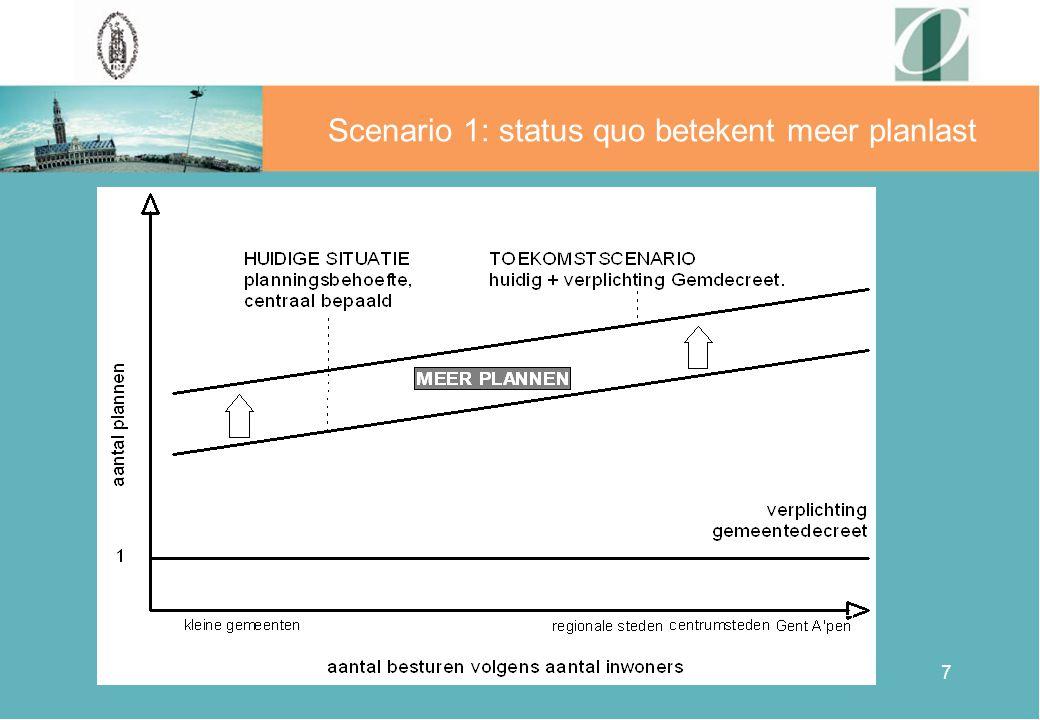 7 Scenario 1: status quo betekent meer planlast