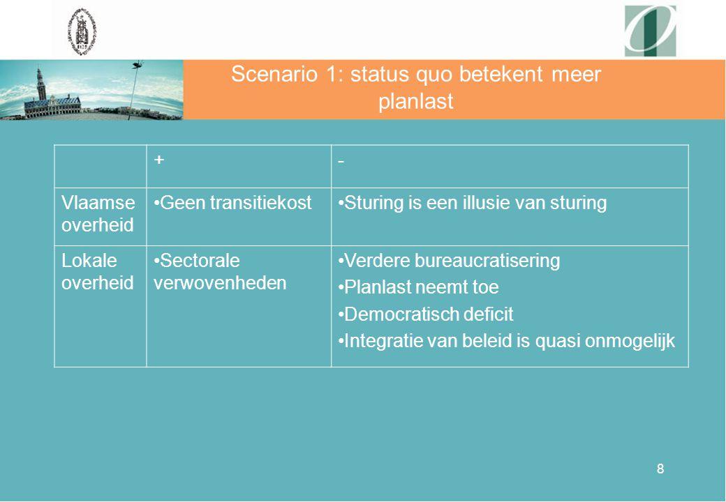 8 +- Vlaamse overheid Geen transitiekostSturing is een illusie van sturing Lokale overheid Sectorale verwovenheden Verdere bureaucratisering Planlast neemt toe Democratisch deficit Integratie van beleid is quasi onmogelijk