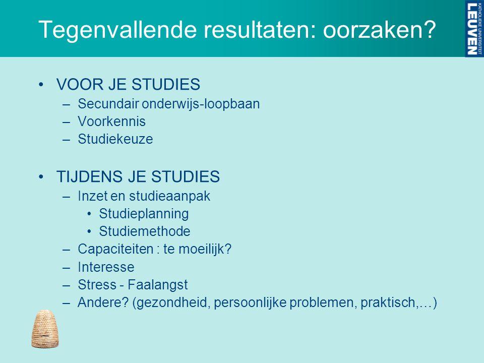 Tegenvallende resultaten: oorzaken? VOOR JE STUDIES –Secundair onderwijs-loopbaan –Voorkennis –Studiekeuze TIJDENS JE STUDIES –Inzet en studieaanpak S