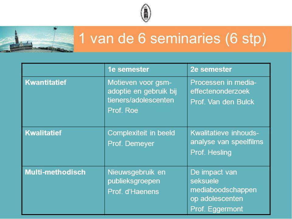 1 van de 6 seminaries (6 stp) 1e semester2e semester KwantitatiefMotieven voor gsm- adoptie en gebruik bij tieners/adolescenten Prof.