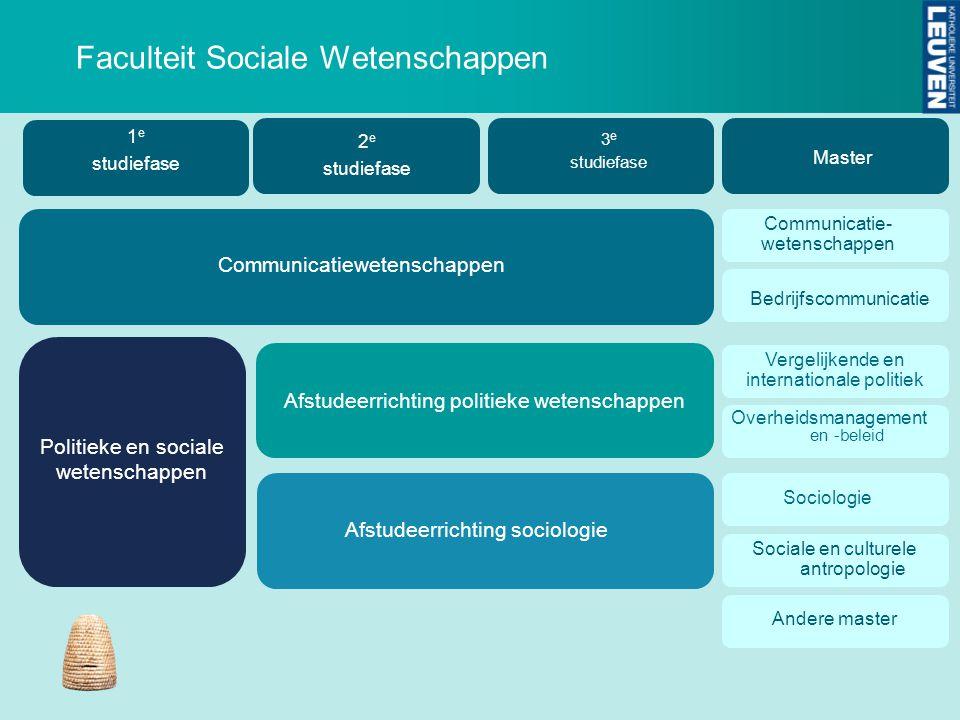Faculteit Sociale Wetenschappen 3 1 e studiefase 2 e studiefase 3 e studiefase Politieke en sociale wetenschappen Communicatiewetenschappen Afstudeerr