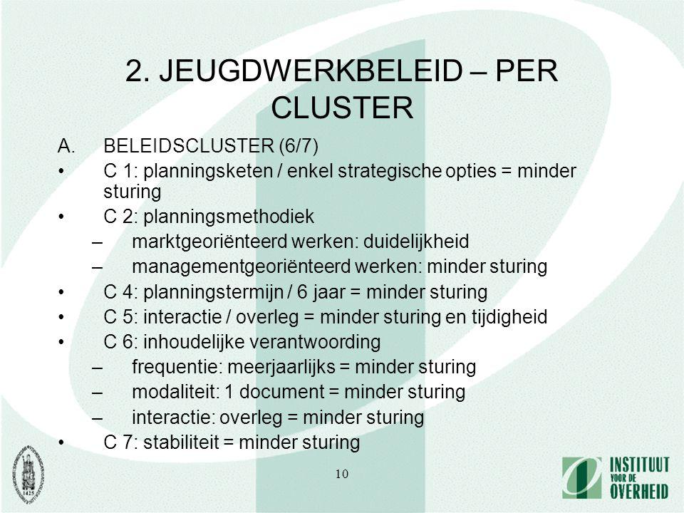 10 2. JEUGDWERKBELEID – PER CLUSTER A.BELEIDSCLUSTER (6/7) C 1: planningsketen / enkel strategische opties = minder sturing C 2: planningsmethodiek –m