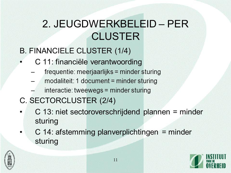 11 2. JEUGDWERKBELEID – PER CLUSTER B. FINANCIELE CLUSTER (1/4) C 11: financiële verantwoording –frequentie: meerjaarlijks = minder sturing –modalitei