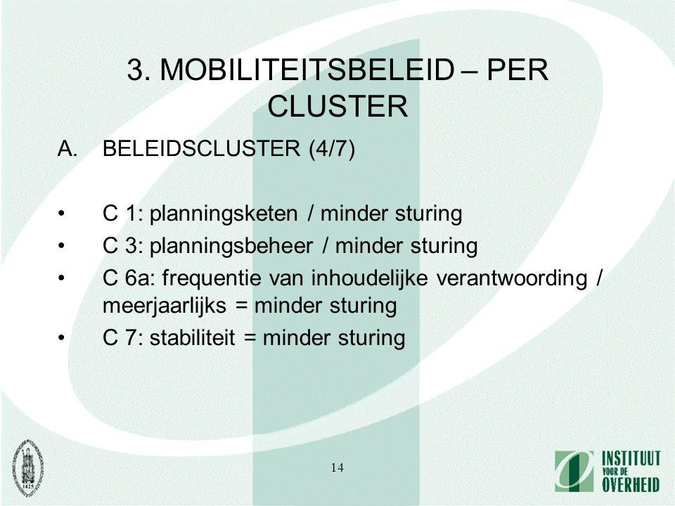14 3. MOBILITEITSBELEID – PER CLUSTER A.BELEIDSCLUSTER (4/7) C 1: planningsketen / minder sturing C 3: planningsbeheer / minder sturing C 6a: frequent