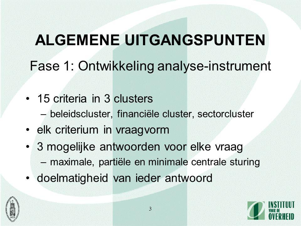 3 ALGEMENE UITGANGSPUNTEN Fase 1: Ontwikkeling analyse-instrument 15 criteria in 3 clusters –beleidscluster, financiële cluster, sectorcluster elk cri