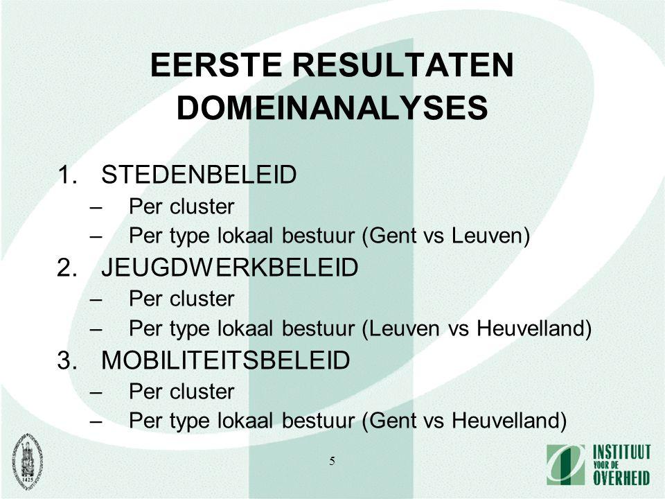 5 EERSTE RESULTATEN DOMEINANALYSES 1.STEDENBELEID –Per cluster –Per type lokaal bestuur (Gent vs Leuven) 2.JEUGDWERKBELEID –Per cluster –Per type lokaal bestuur (Leuven vs Heuvelland) 3.MOBILITEITSBELEID –Per cluster –Per type lokaal bestuur (Gent vs Heuvelland)