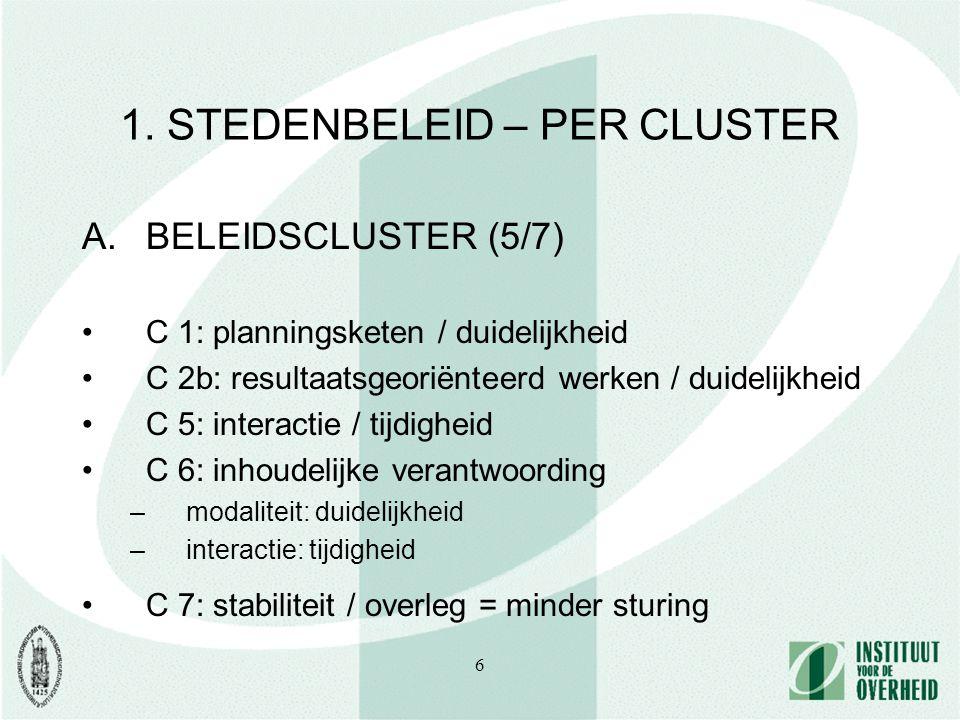 6 1. STEDENBELEID – PER CLUSTER A.BELEIDSCLUSTER (5/7) C 1: planningsketen / duidelijkheid C 2b: resultaatsgeoriënteerd werken / duidelijkheid C 5: in
