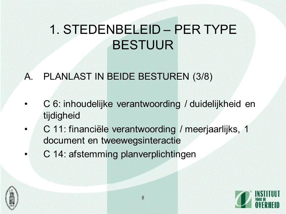 8 1. STEDENBELEID – PER TYPE BESTUUR A.PLANLAST IN BEIDE BESTUREN (3/8) C 6: inhoudelijke verantwoording / duidelijkheid en tijdigheid C 11: financiël