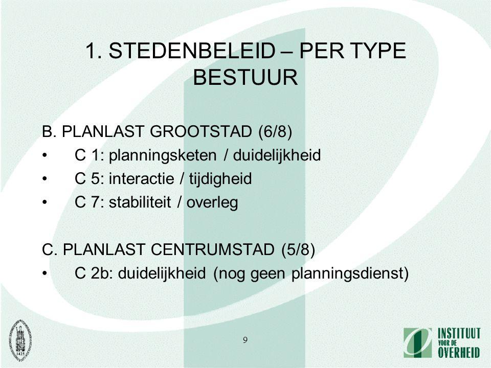9 1. STEDENBELEID – PER TYPE BESTUUR B. PLANLAST GROOTSTAD (6/8) C 1: planningsketen / duidelijkheid C 5: interactie / tijdigheid C 7: stabiliteit / o