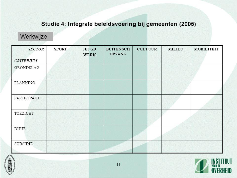 11 Studie 4: Integrale beleidsvoering bij gemeenten (2005) SECTOR CRITERIUM SPORTJEUGD WERK BUITENSCH OPVANG CULTUURMILIEUMOBILITEIT GRONDSLAG PLANNIN