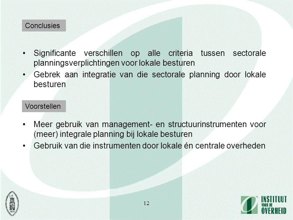 12 Significante verschillen op alle criteria tussen sectorale planningsverplichtingen voor lokale besturen Gebrek aan integratie van die sectorale pla