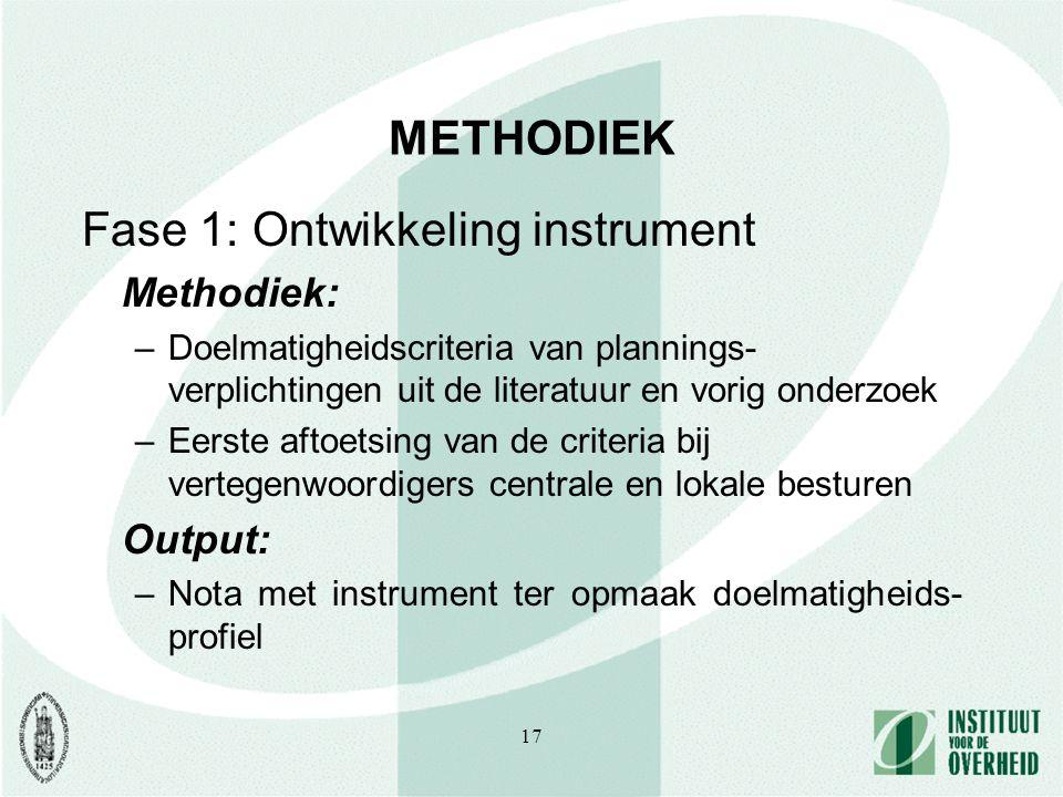 17 METHODIEK Fase 1: Ontwikkeling instrument Methodiek: –Doelmatigheidscriteria van plannings- verplichtingen uit de literatuur en vorig onderzoek –Ee