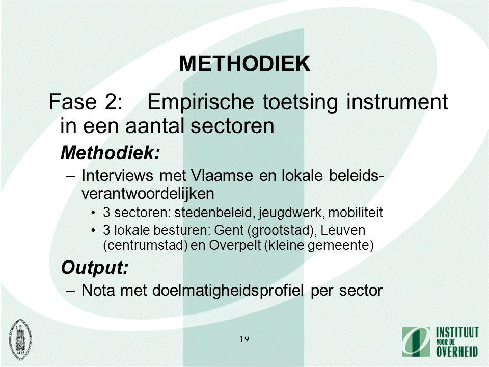 19 METHODIEK Fase 2: Empirische toetsing instrument in een aantal sectoren Methodiek: –Interviews met Vlaamse en lokale beleids- verantwoordelijken 3