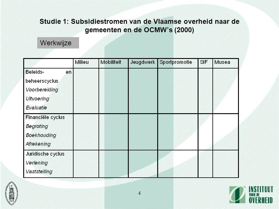 4 Studie 1: Subsidiestromen van de Vlaamse overheid naar de gemeenten en de OCMW's (2000) Werkwijze
