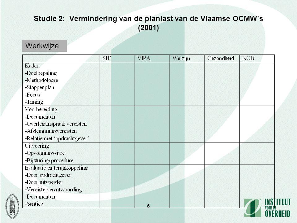 6 Studie 2: Vermindering van de planlast van de Vlaamse OCMW's (2001) Werkwijze