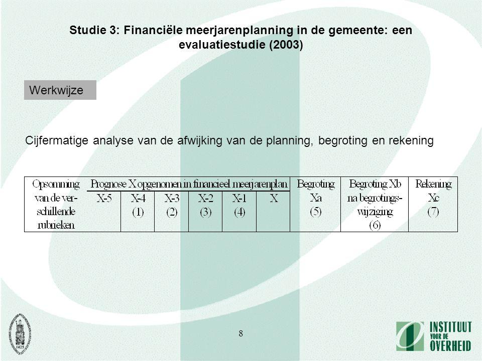 8 Studie 3: Financiële meerjarenplanning in de gemeente: een evaluatiestudie (2003) Werkwijze Cijfermatige analyse van de afwijking van de planning, b