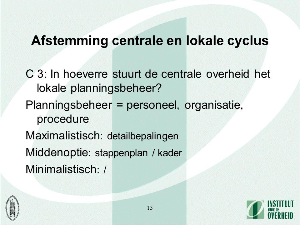 13 Afstemming centrale en lokale cyclus C 3: In hoeverre stuurt de centrale overheid het lokale planningsbeheer.