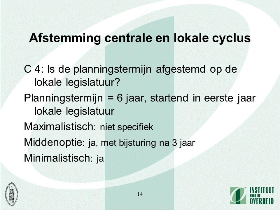 14 Afstemming centrale en lokale cyclus C 4: Is de planningstermijn afgestemd op de lokale legislatuur.