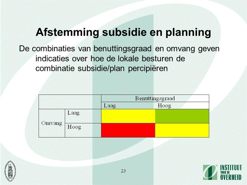 23 Afstemming subsidie en planning De combinaties van benuttingsgraad en omvang geven indicaties over hoe de lokale besturen de combinatie subsidie/plan percipiëren