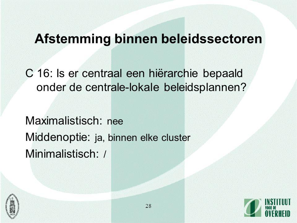 28 Afstemming binnen beleidssectoren C 16: Is er centraal een hiërarchie bepaald onder de centrale-lokale beleidsplannen.