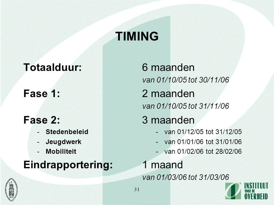 31 TIMING Totaalduur: Fase 1: Fase 2: -Stedenbeleid -Jeugdwerk -Mobiliteit Eindrapportering: 6 maanden van 01/10/05 tot 30/11/06 2 maanden van 01/10/05 tot 31/11/06 3 maanden -van 01/12/05 tot 31/12/05 -van 01/01/06 tot 31/01/06 -van 01/02/06 tot 28/02/06 1 maand van 01/03/06 tot 31/03/06
