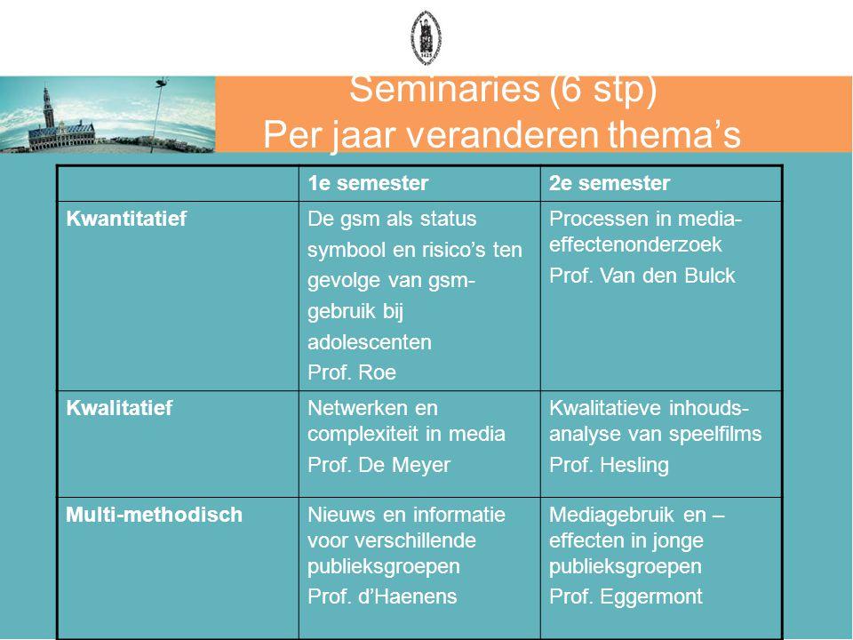 Vrijstellingen –Aanvragen in het ISP –Bewijsstukken (kopie examenresultaten en evt.