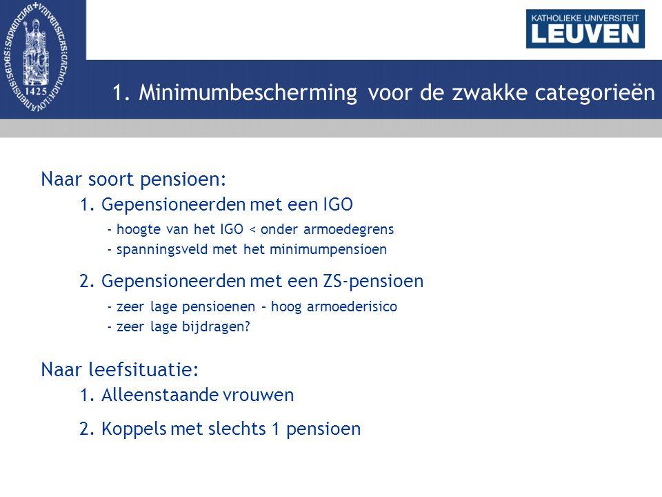 1. Minimumbescherming voor de zwakke categorieën Naar soort pensioen: 1. Gepensioneerden met een IGO - hoogte van het IGO < onder armoedegrens - spann