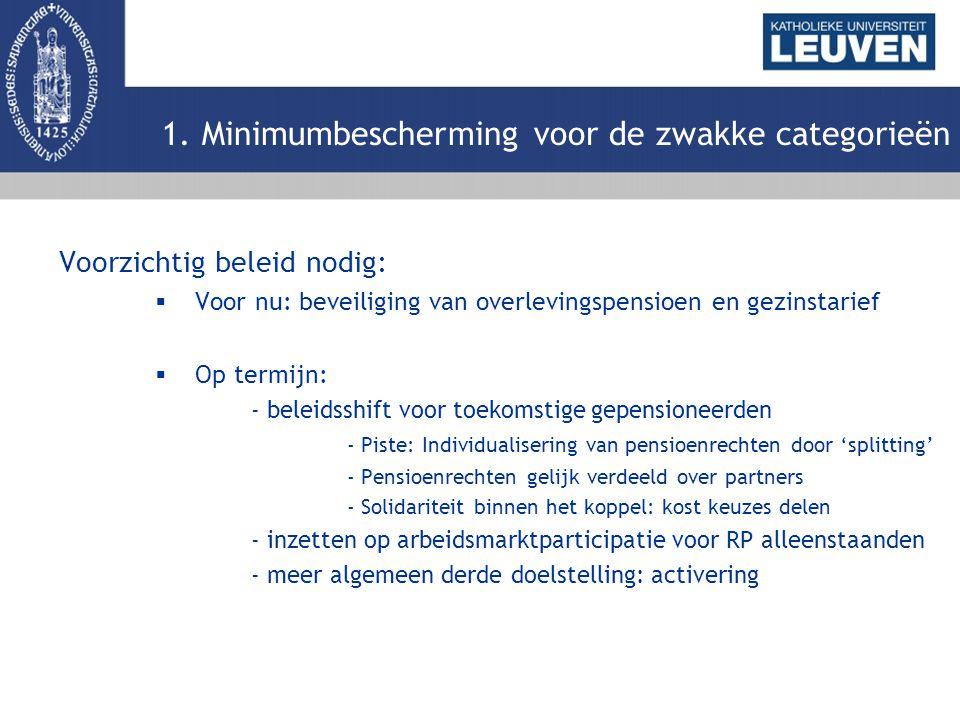 Hoeveel zou het kosten om een inkomen te garanderen dat minstens even hoog is als de armoedegrens (€ 878/1.317).