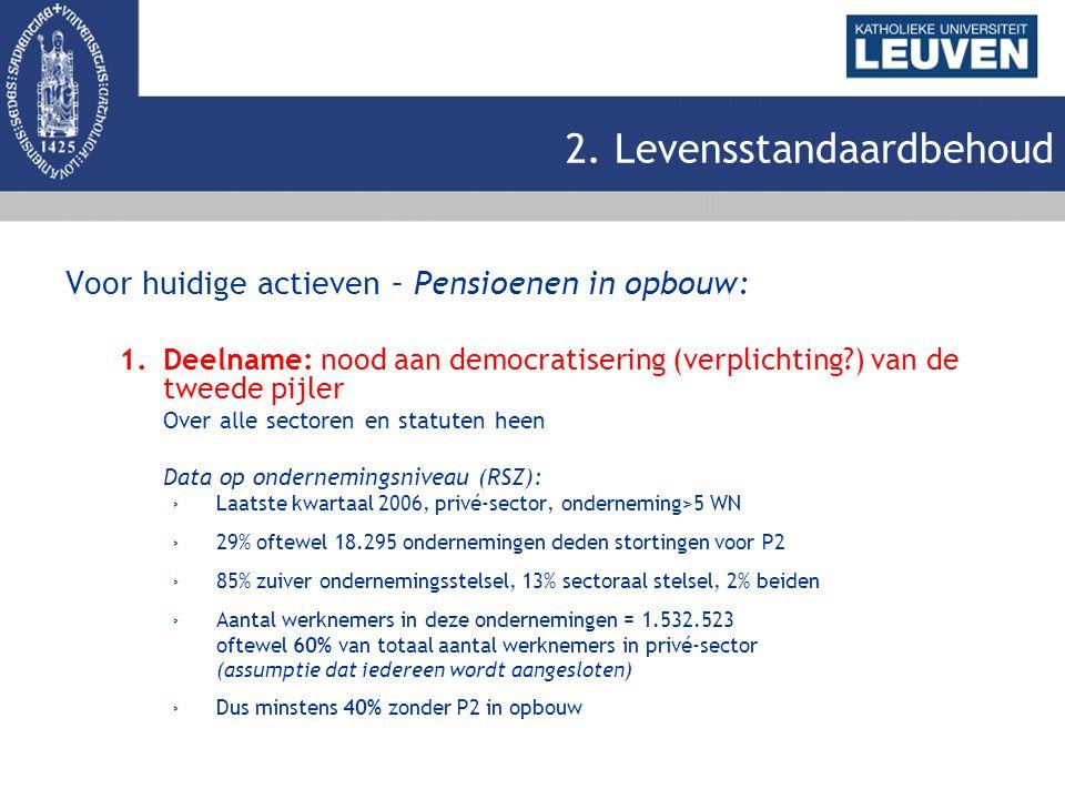 Voor huidige actieven – Pensioenen in opbouw: 1.Deelname: nood aan democratisering (verplichting?) van de tweede pijler Over alle sectoren en statuten