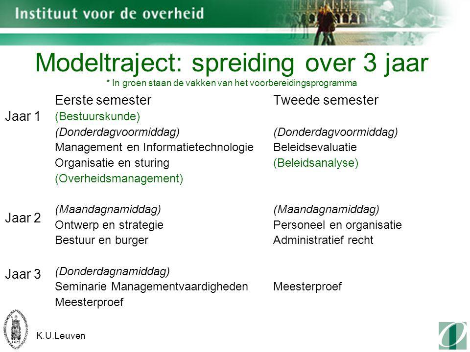 K.U.Leuven Modeltraject: spreiding over 3 jaar * In groen staan de vakken van het voorbereidingsprogramma Eerste semester (Bestuurskunde) (Donderdagvoormiddag) Management en Informatietechnologie Organisatie en sturing (Overheidsmanagement) (Maandagnamiddag) Ontwerp en strategie Bestuur en burger (Donderdagnamiddag) Seminarie Managementvaardigheden Meesterproef Tweede semester (Donderdagvoormiddag) Beleidsevaluatie (Beleidsanalyse) (Maandagnamiddag) Personeel en organisatie Administratief recht Meesterproef Jaar 1 Jaar 2 Jaar 3