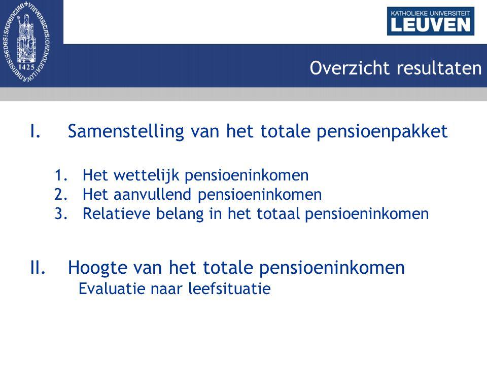 Overzicht resultaten I.Samenstelling van het totale pensioenpakket 1.Het wettelijk pensioeninkomen 2.Het aanvullend pensioeninkomen 3.Relatieve belang in het totaal pensioeninkomen II.Hoogte van het totale pensioeninkomen Evaluatie naar leefsituatie