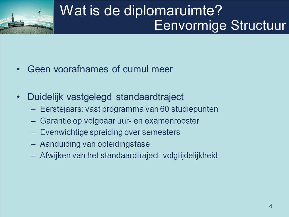 4 Wat is de diplomaruimte.