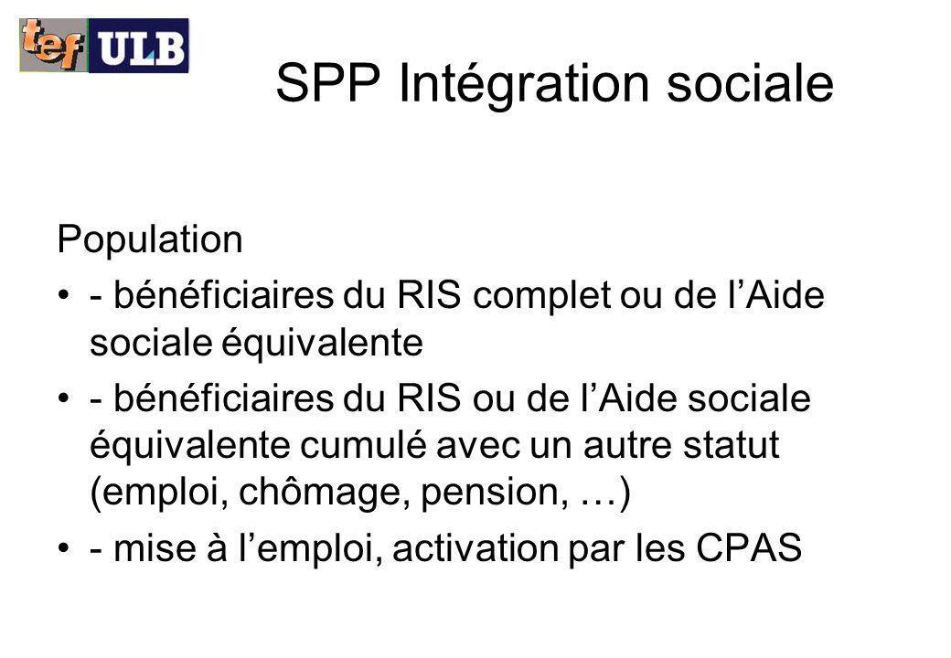 SPP Intégration sociale Population - bénéficiaires du RIS complet ou de l'Aide sociale équivalente - bénéficiaires du RIS ou de l'Aide sociale équivalente cumulé avec un autre statut (emploi, chômage, pension, …) - mise à l'emploi, activation par les CPAS