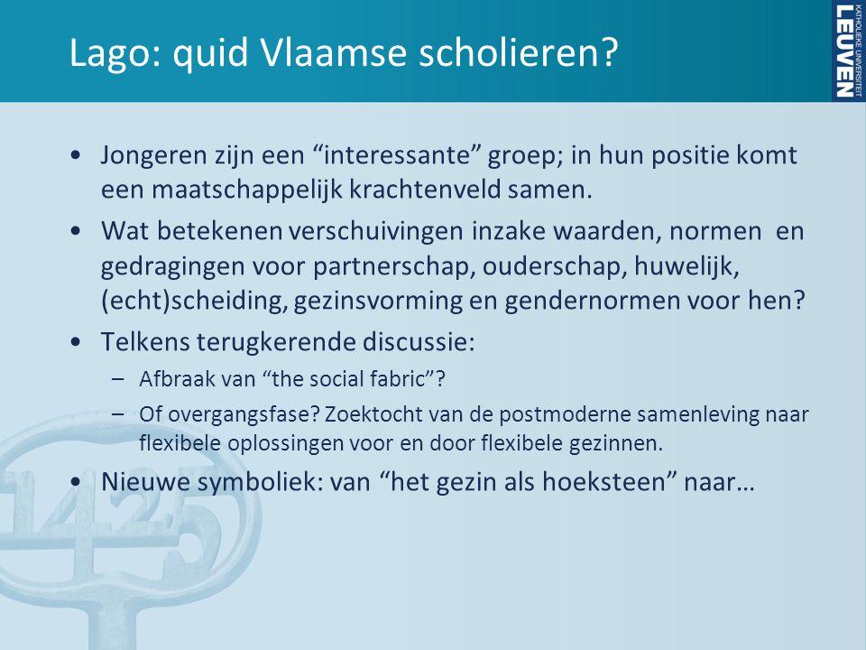 Lago: quid Vlaamse scholieren.